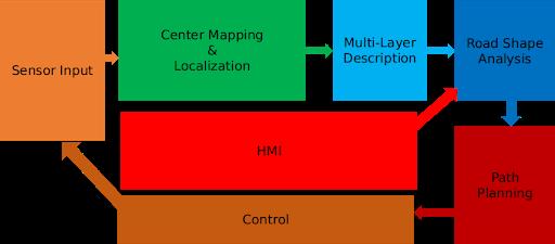 test image size